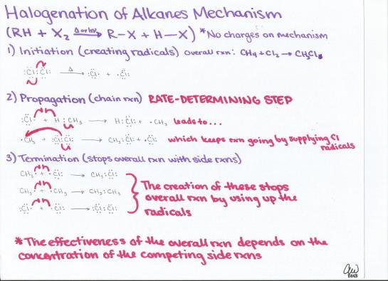 Halogenation of Alkanes Mechanism